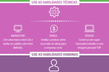 [Infográfico] Conheça nove habilidades para o administrador conquistar melhores oportunidades.